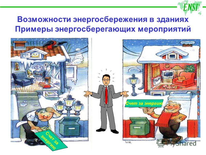 Возможности энергосбережения в зданиях Примеры энергосберегающих мероприятий Счет за энергию Счет за энергию