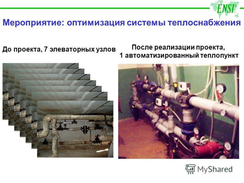 Мероприятие: оптимизация системы теплоснабжения До проекта, 7 элеваторных узлов После реализации проекта, 1 автоматизированный теплопункт