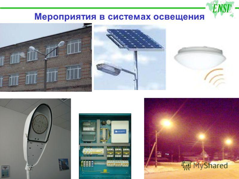 Мероприятия в системах освещения