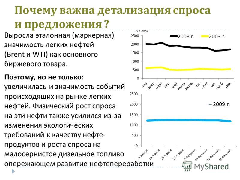 Почему важна детализация спроса и предложения ? Выросла эталонная (маркерная) значимость легких нефтей (Brent и WTI) как основного биржевого товара. Поэтому, но не только: увеличилась и значимость событий происходящих на рынке легких нефтей. Физическ