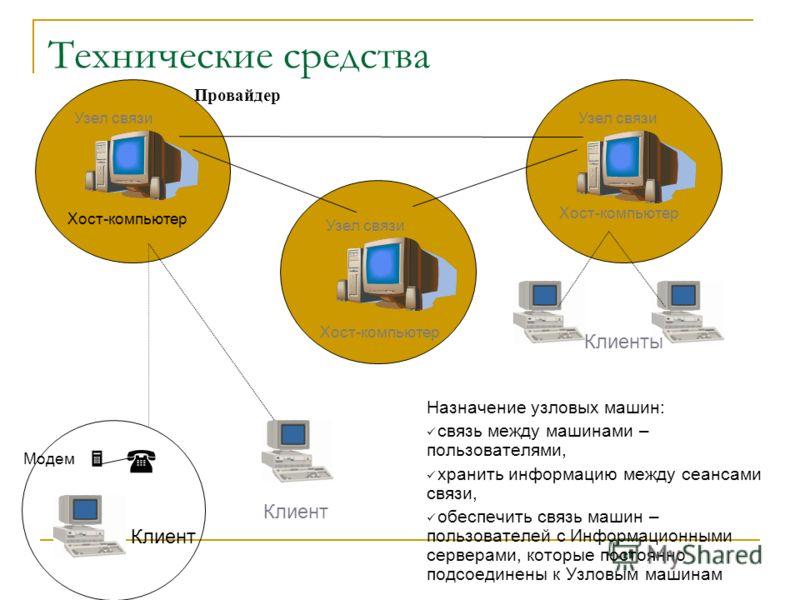 Технические средства Назначение узловых машин: связь между машинами – пользователями, хранить информацию между сеансами связи, обеспечить связь машин – пользователей с Информационными серверами, которые постоянно подсоединены к Узловым машинам Клиент