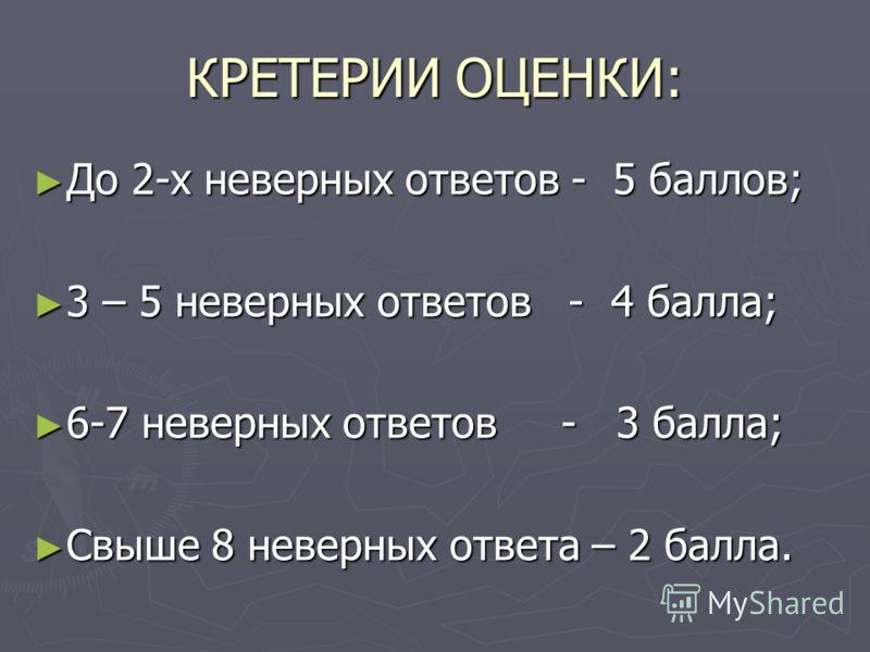 КРЕТЕРИИ ОЦЕНКИ: До 2-х неверных ответов - 5 баллов; До 2-х неверных ответов - 5 баллов; 3 – 5 неверных ответов - 4 балла; 3 – 5 неверных ответов - 4 балла; 6-7 неверных ответов - 3 балла; 6-7 неверных ответов - 3 балла; Свыше 8 неверных ответа – 2 б