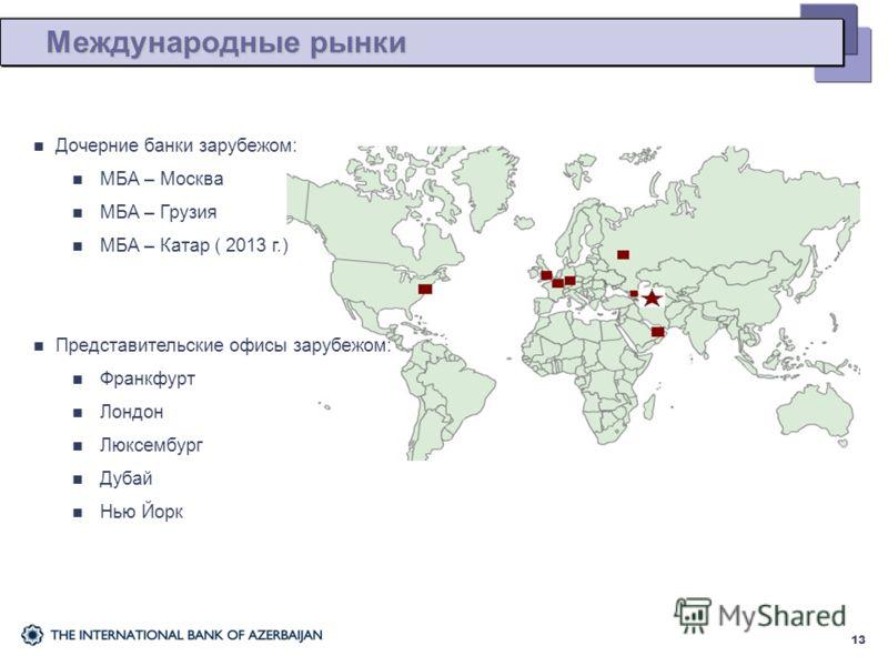 13 Международные рынки Международные рынки Дочерние банки зарубежом: МБА – Москва МБА – Грузия МБА – Катар ( 2013 г.) Представительские офисы зарубежом: Франкфурт Лондон Люксембург Дубай Нью Йорк