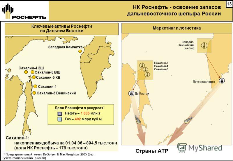 13 Сахалин-5 ВШ Сахалин-4 ЗШ Сахалин-1 Сахалин-3 Венинский Сахалин-5 КВ Западная Камчатка НК Роснефть - освоение запасов дальневосточного шельфа России Нефть – 1 605 млн.т Газ – 402 млрд.куб.м. 1 Предварительный отчет DеGolyer & MacNaughton 2005 (без