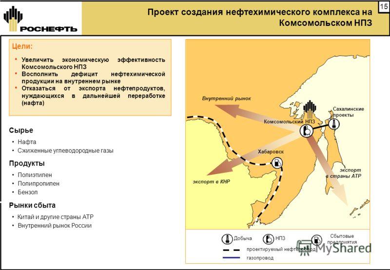 15 Цели: Проект создания нефтехимического комплекса на Комсомольском НПЗ Внутренний рынок экспорт в КНР экспорт в страны АТР Комсомольский НПЗ Сахалинские проекты Хабаровск ДобычаНПЗ Сбытовые предприятия проектируемый нефтепровод газопровод Увеличить