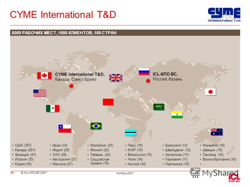 © ICL-КПО ВС 2007 Ноябрь 2007 CYME International T&D 54 5000 РАБОЧИХ МЕСТ, 1000 КЛИЕНТОВ, 100 СТРАН ICL-КПО ВС, Россия, Казань CYME International T&D, Канада, Санкт-Бруно США (357) Канада (201) Франция (41) Италия (35) Корея (35) Иран (33) Индия (29)