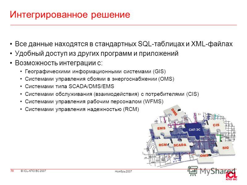 © ICL-КПО ВС 2007 Ноябрь 2007 Интегрированное решение Все данные находятся в стандартных SQL-таблицах и XML-файлах Удобный доступ из других программ и приложений Возможность интеграции с: Географическими информационными системами (GIS) Системами упра