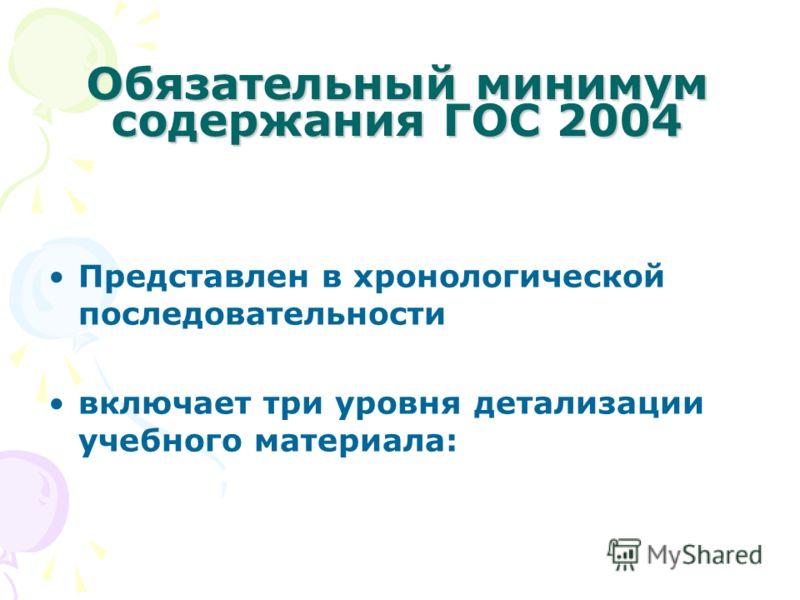 Обязательный минимум содержания ГОС 2004 Представлен в хронологической последовательности включает три уровня детализации учебного материала: