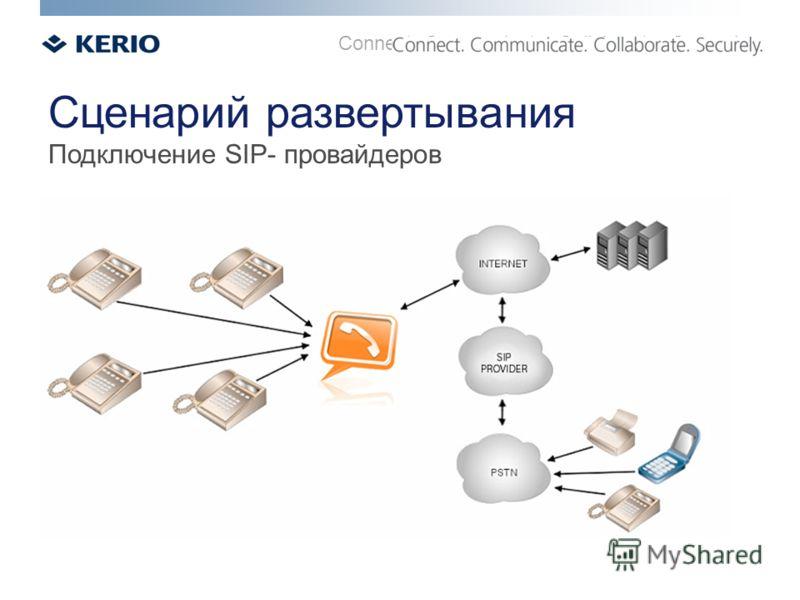 Connect. Communicate. Collaborate. Securely. Сценарий развертывания Подключение SIP- провайдеров