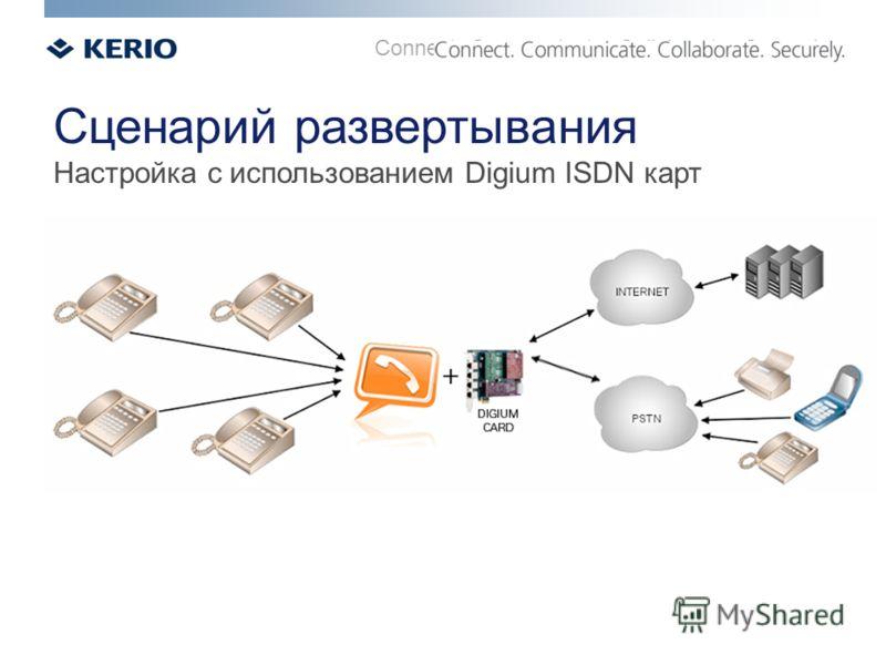 Connect. Communicate. Collaborate. Securely. Сценарий развертывания Настройка с использованием Digium ISDN карт