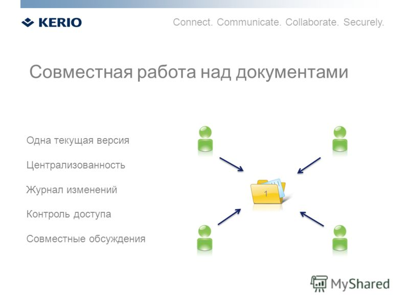 Connect. Communicate. Collaborate. Securely. Одна текущая версия Централизованность Журнал изменений Контроль доступа Совместные обсуждения Совместная работа над документами 1