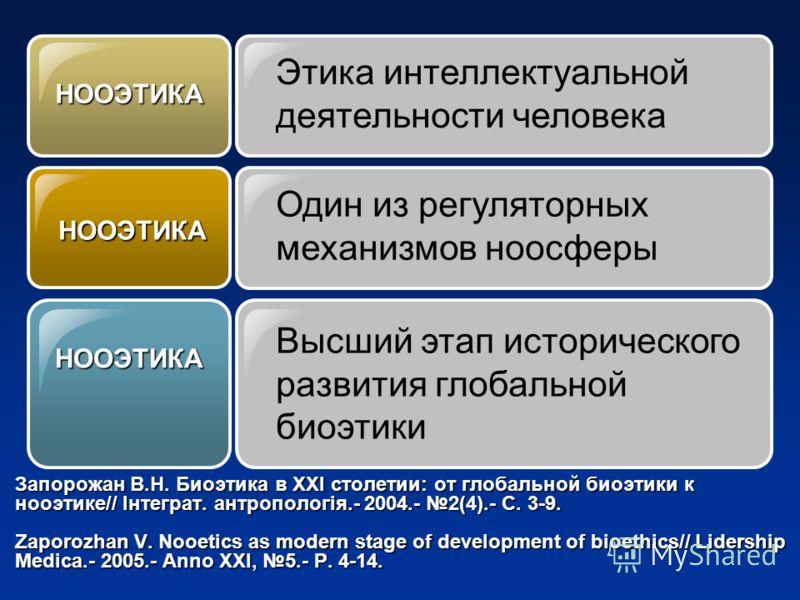 Запорожан В.Н. Биоэтика в XXI столетии: от глобальной биоэтики к нооэтике// Інтеграт. антропологія.- 2004.- 2(4).- С. 3-9. Zaporozhan V. Nooetics as modern stage of development of bioethics// Lidership Medica.- 2005.- Anno XXI, 5.- P. 4-14. НООЭТИКА