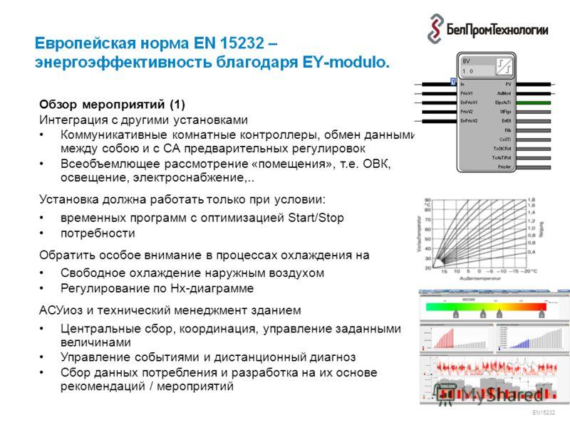 EN15232 Обзор мероприятий (1) Интеграция с другими установками Коммуникативные комнатные контроллеры, обмен данными между собою и с СА предварительных регулировок Всеобъемлющее рассмотрение «помещения», т.е. ОВК, освещение, электроснабжение,.. Устано