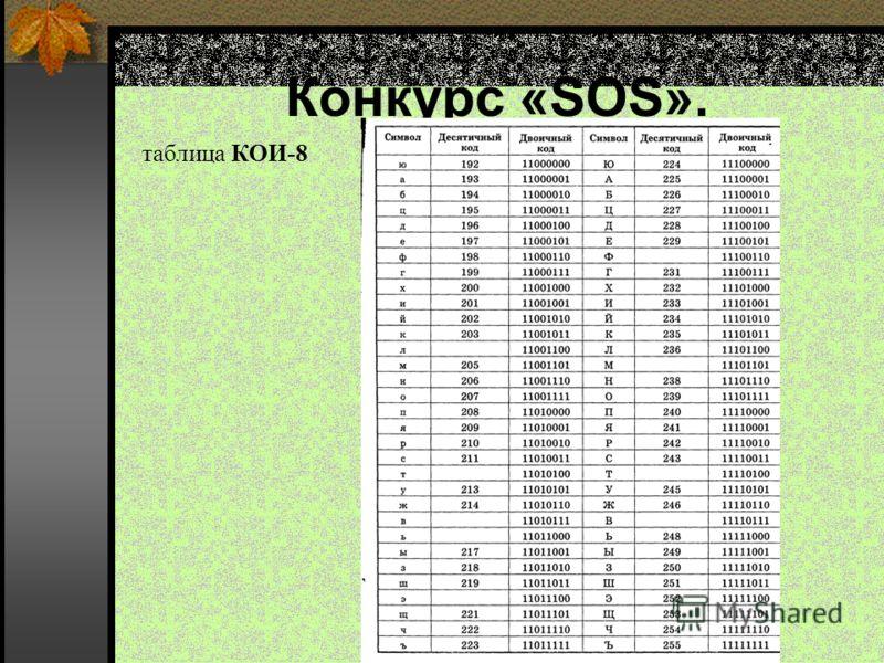 Конкурс «SOS». таблица КОИ-8