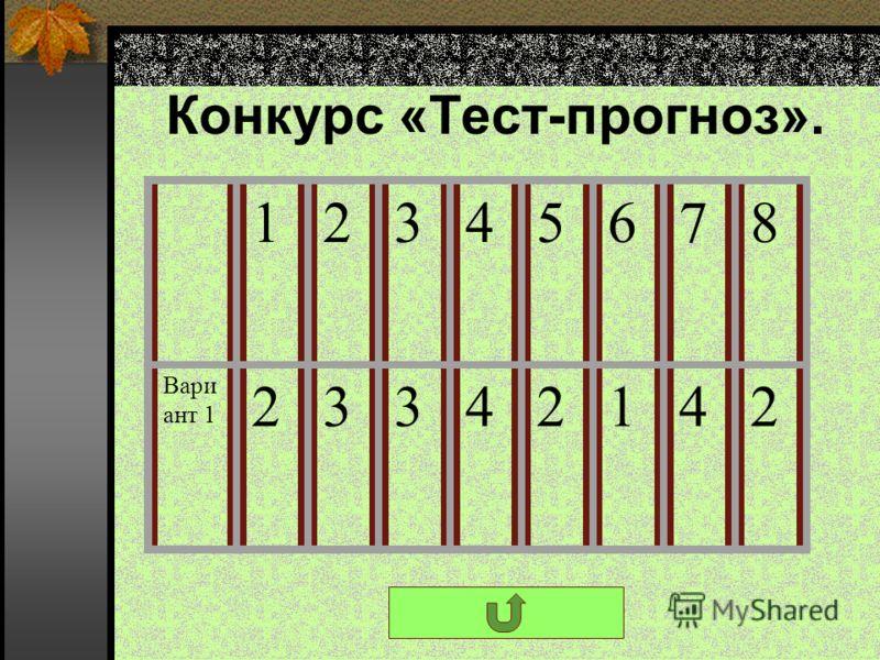 Конкурс «Тест-прогноз». 12345678 Вари ант 1 23342142