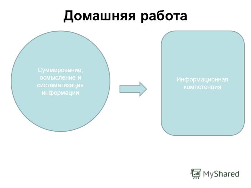 Домашняя работа Суммирование, осмысление и систематизация информации Информационная компетенция
