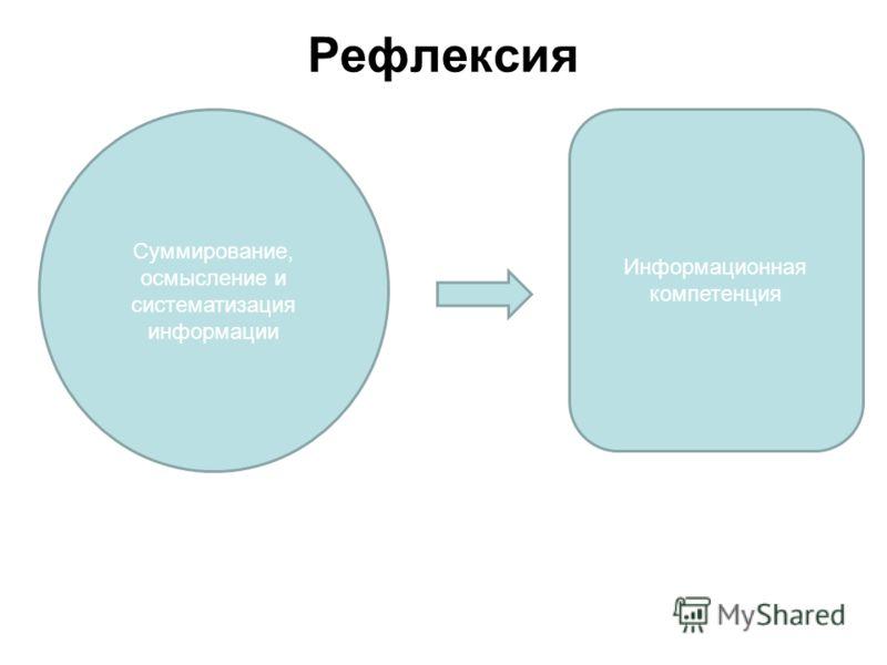 Рефлексия Суммирование, осмысление и систематизация информации Информационная компетенция