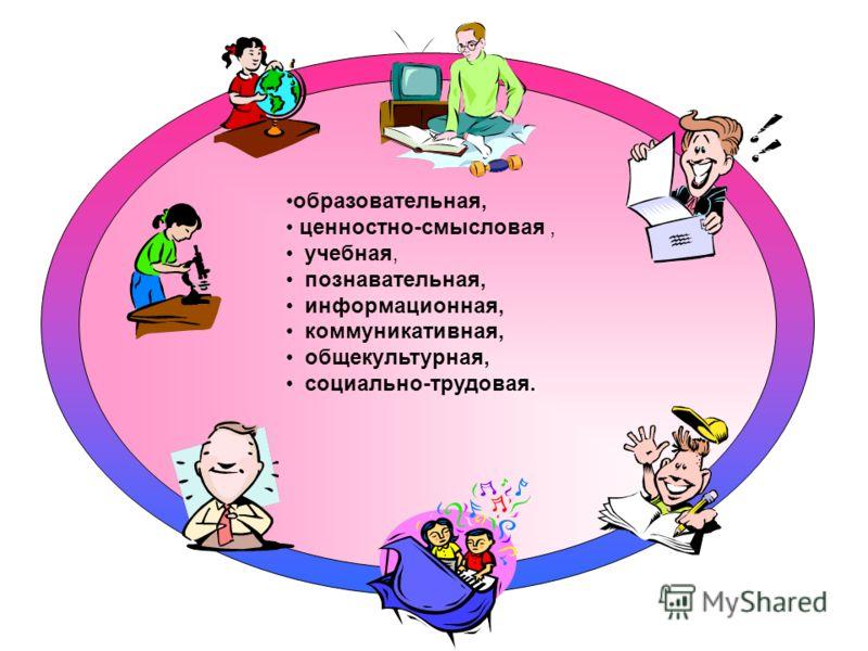 образовательная, ценностно-смысловая, учебная, познавательная, информационная, коммуникативная, общекультурная, социально-трудовая.