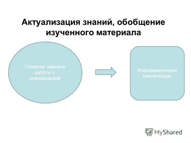 Актуализация знаний, обобщение изученного материала Развитие навыков работы с информацией Информационная компетенция