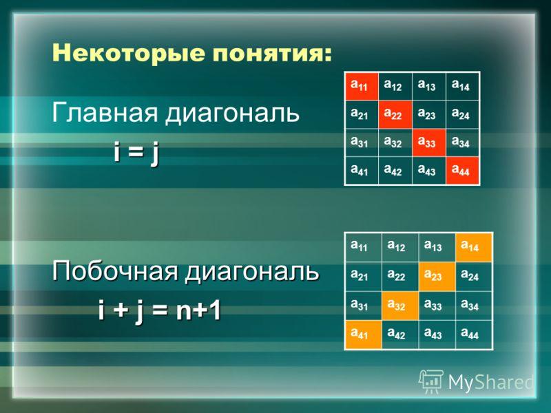 Некоторые понятия: Главная диагональ i = j i = j Побочная диагональ i + j = n+1 i + j = n+1 а 11 а 12 а 13 а 14 а 21 а 22 а 23 а 24 а 31 а 32 а 33 а 34 а 41 а 42 а 43 а 44 а 11 а 12 а 13 а 14 а 21 а 22 а 23 а 24 а 31 а 32 а 33 а 34 а 41 а 42 а 43 а 4