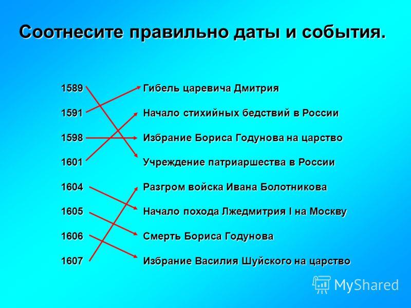 Правители Российского государства от Ивана Грозного до Василия Шуйского (1533 – 1610)