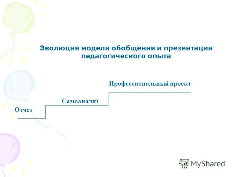 Эволюция модели обобщения и презентации педагогического опыта Профессиональный проект Самоанализ Отчет