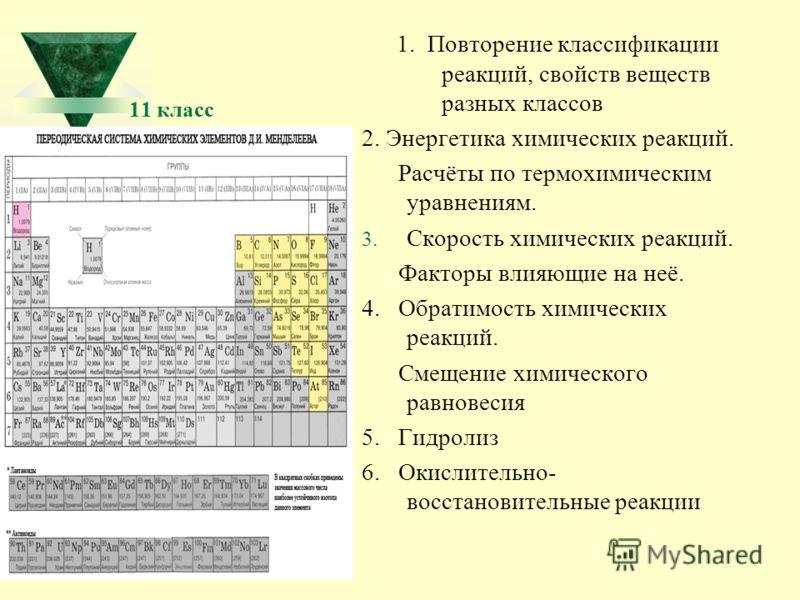 11 класс 1. Повторение классификации реакций, свойств веществ разных классов 2. Энергетика химических реакций. Расчёты по термохимическим уравнениям. 3. Скорость химических реакций. Факторы влияющие на неё. 4. Обратимость химических реакций. Смещение