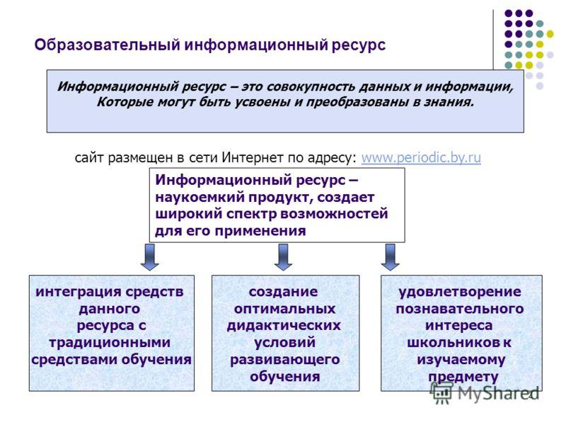 2 Образовательный информационный ресурс Информационный ресурс – это совокупность данных и информации, Которые могут быть усвоены и преобразованы в знания. сайт размещен в сети Интернет по адресу: www.periodic.by.ruwww.periodic.by.ru Информационный ре