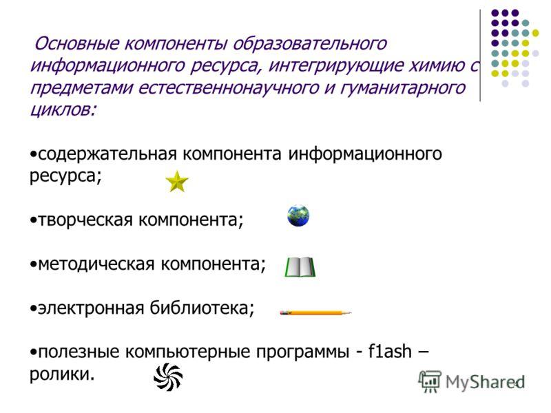 4 Основные компоненты образовательного информационного ресурса, интегрирующие химию с предметами естественнонаучного и гуманитарного циклов: содержательная компонента информационного ресурса; творческая компонента; методическая компонента; электронна