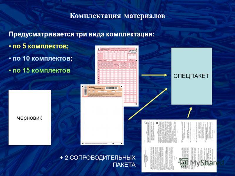 Комплектация материалов А.М. Соломатин Предусматривается три вида комплектации: по 5 комплектов; по 10 комплектов; по 15 комплектов СПЕЦПАКЕТ черновик + 2 СОПРОВОДИТЕЛЬНЫХ ПАКЕТА