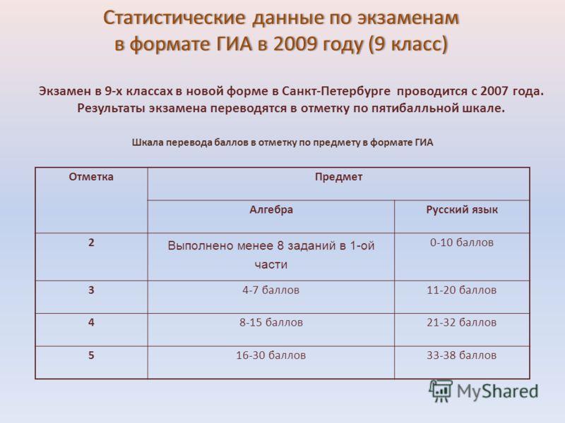 Статистические данные по экзаменам в формате ГИА в 2009 году (9 класс) Экзамен в 9-х классах в новой форме в Санкт-Петербурге проводится с 2007 года. Результаты экзамена переводятся в отметку по пятибалльной шкале. ОтметкаПредмет АлгебраРусский язык
