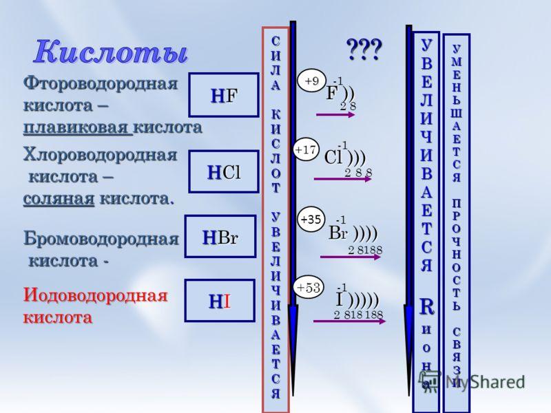 Определите степени окисления хлора в его соединениях HClO HClO 2 HClO 3 HClO 4 хлорноватистая хлористая хлорноватая хлорная кислота кислота кислота кислота