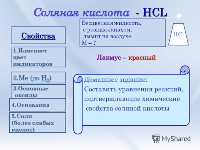 NaCl+H 2 SO 4NaHSO 4 +HCl NaCl + H 2 SO 4 NaHSO 4 +HCl (крист.) (конц.) (крист.) H + Cl HCl H 2 + Cl 22 HCl Cl 2 H2OH2OH2OH2O HCl HCl н2н2 H 2 SO 4 NaCl H2OH2OH2OH2O HCl HCl