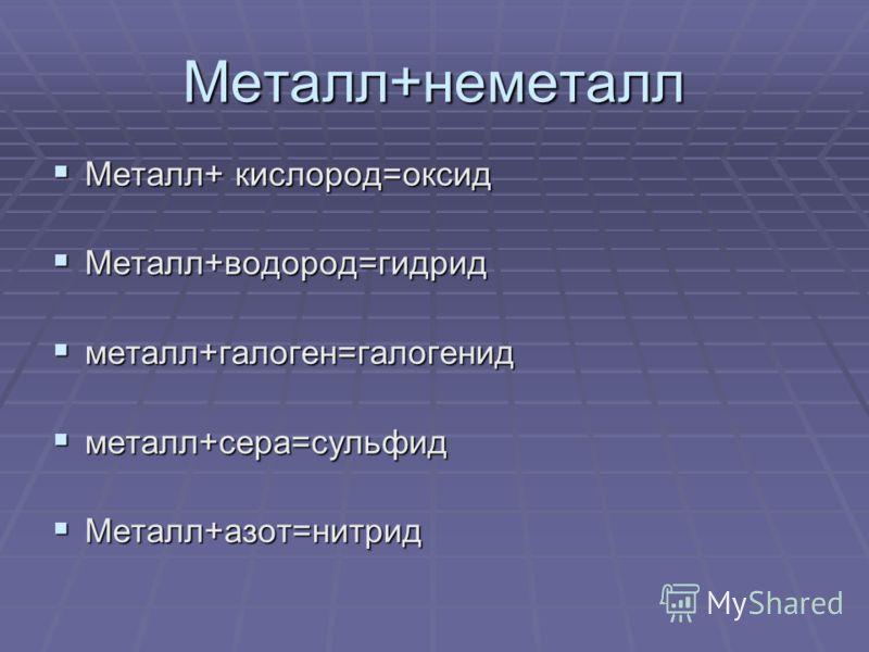 Металл+неметалл Металл+ кислород=оксид Металл+ кислород=оксид Металл+водород=гидрид Металл+водород=гидрид металл+галоген=галогенид металл+галоген=галогенид металл+сера=сульфид металл+сера=сульфид Металл+азот=нитрид Металл+азот=нитрид