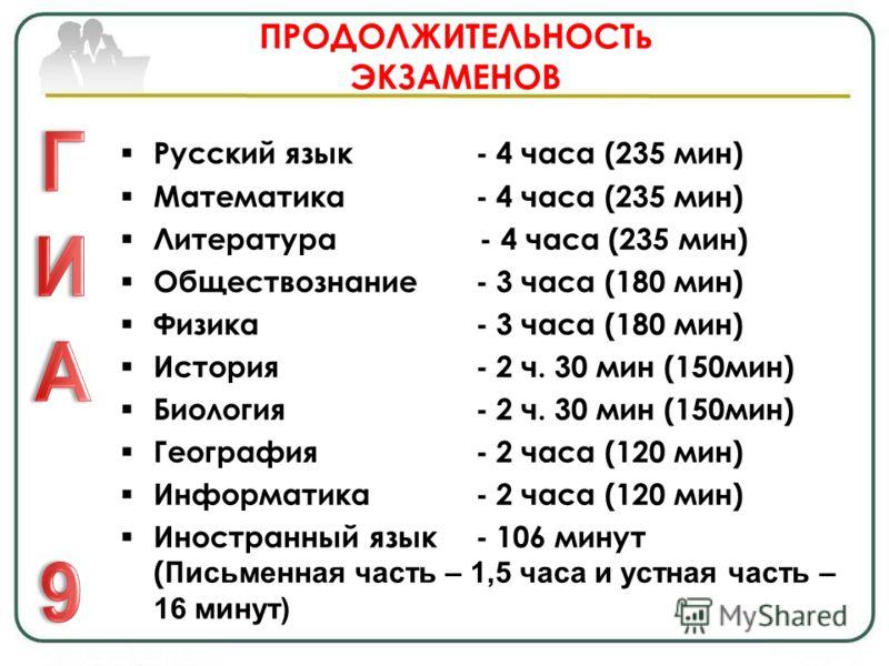 ПРОДОЛЖИТЕЛЬНОСТь ЭКЗАМЕНОВ Русский язык - 4 часа (235 мин) Математика - 4 часа (235 мин) Литература - 4 часа (235 мин) Обществознание - 3 часа (180 мин) Физика - 3 часа (180 мин) История - 2 ч. 30 мин (150мин) Биология - 2 ч. 30 мин (150мин) Географ