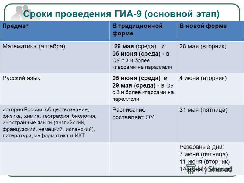 Сроки проведения ГИА-9 (основной этап) ПредметВ традиционной форме В новой форме Математика (алгебра) 29 мая (среда) и 05 июня (среда) - в ОУ с 3 и более классами на параллели 28 мая (вторник) Русский язык05 июня (среда) и 29 мая (среда) - в ОУ с 3 и