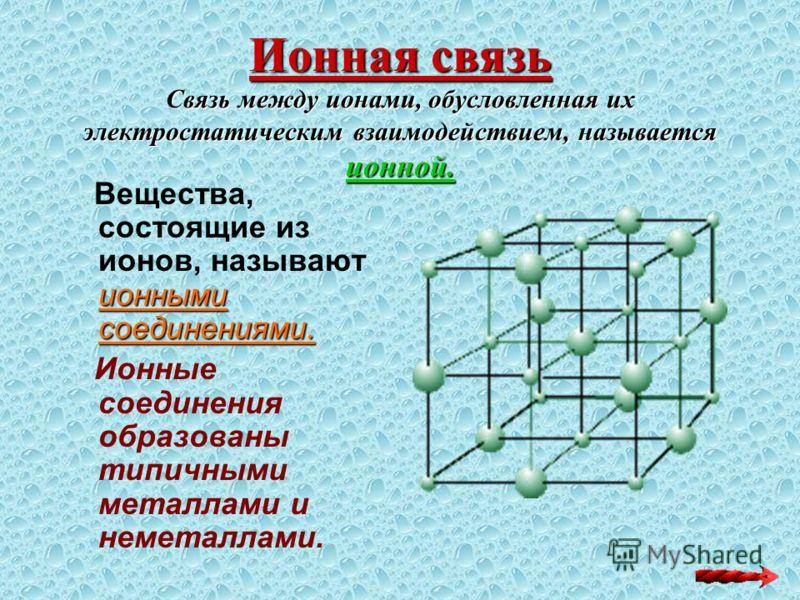 Ионная связь Связь между ионами, обусловленная их электростатическим взаимодействием, называется ионной. ионными соединениями. Вещества, состоящие из ионов, называют ионными соединениями. Ионные соединения образованы типичными металлами и неметаллами