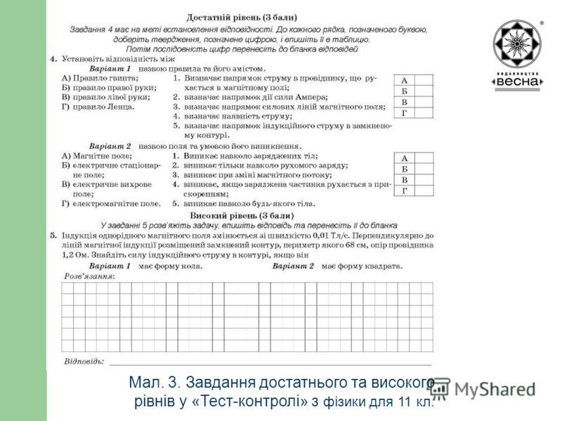 Структура посібника Мал. 3. Завдання достатнього та високого рівнів у «Тест-контролі» з фізики для 11 кл.