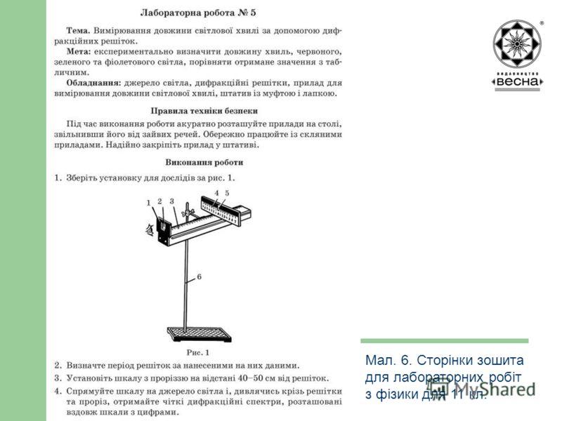 Структура посібника Мал. 6. Сторінки зошита для лабораторних робіт з фізики для 11 кл.