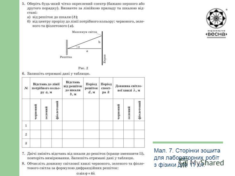 Структура посібника Мал. 7. Сторінки зошита для лабораторних робіт з фізики для 11 кл.