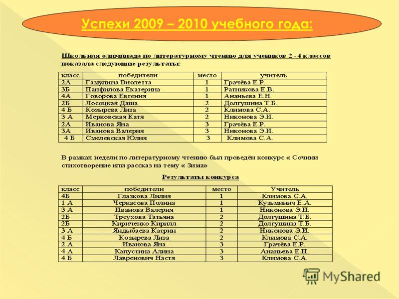 Успехи 2009 – 2010 учебного года: