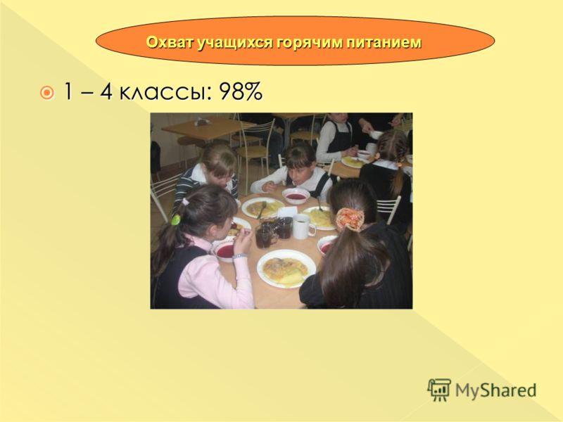 Охват учащихся горячим питанием 1 – 4 классы: 98% 1 – 4 классы: 98%