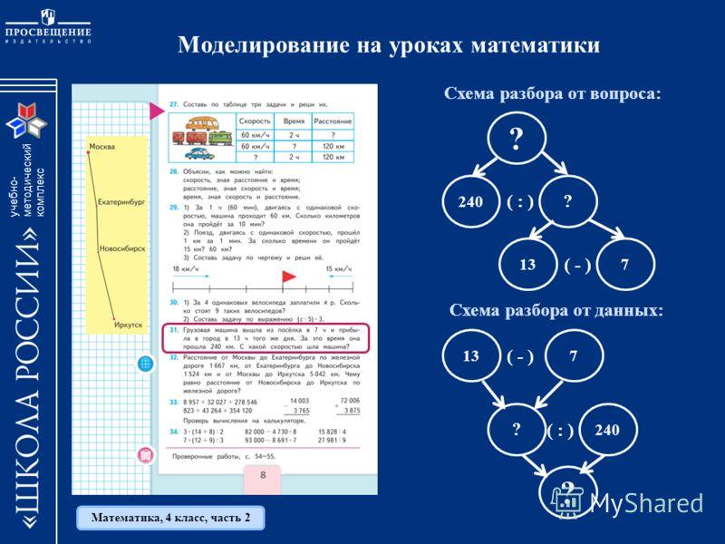учебно- методический комплекc Моделирование на уроках математики Схема разбора от вопроса: Схема разбора от данных: ? 13 240 ? 7 ( : ) ( - ) 137 ? 240 ( : ) ( - ) ? Математика, 4 класс, часть 2