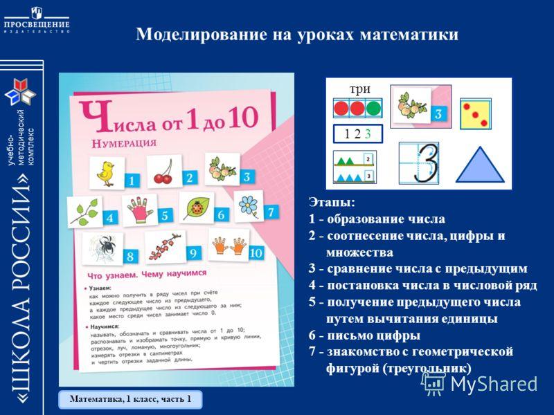 учебно- методический комплекc Моделирование на уроках математики Этапы: 1 - образование числа 2 - соотнесение числа, цифры и множества 3 - сравнение числа с предыдущим 4 - постановка числа в числовой ряд 5 - получение предыдущего числа путем вычитани