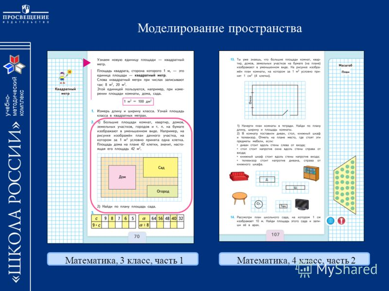 учебно- методический комплекc Моделирование пространства Математика, 3 класс, часть 1Математика, 4 класс, часть 2