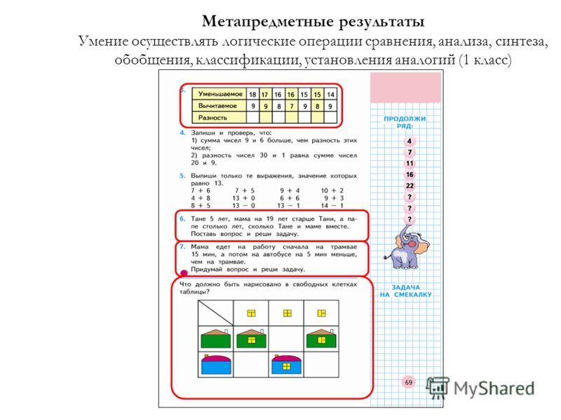 Метапредметные результаты Умение осуществлять логические операции сравнения, анализа, синтеза, обобщения, классификации, установления аналогий (1 класс)