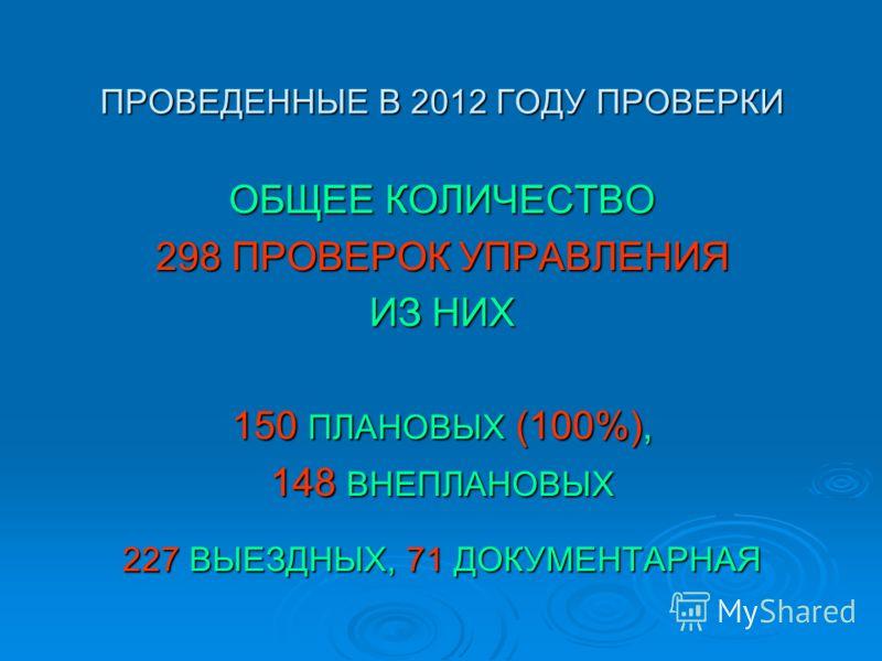ПРОВЕДЕННЫЕ В 2012 ГОДУ ПРОВЕРКИ ОБЩЕЕ КОЛИЧЕСТВО 298 ПРОВЕРОК УПРАВЛЕНИЯ ИЗ НИХ 150 ПЛАНОВЫХ (100%), 148 ВНЕПЛАНОВЫХ 227 ВЫЕЗДНЫХ, 71 ДОКУМЕНТАРНАЯ