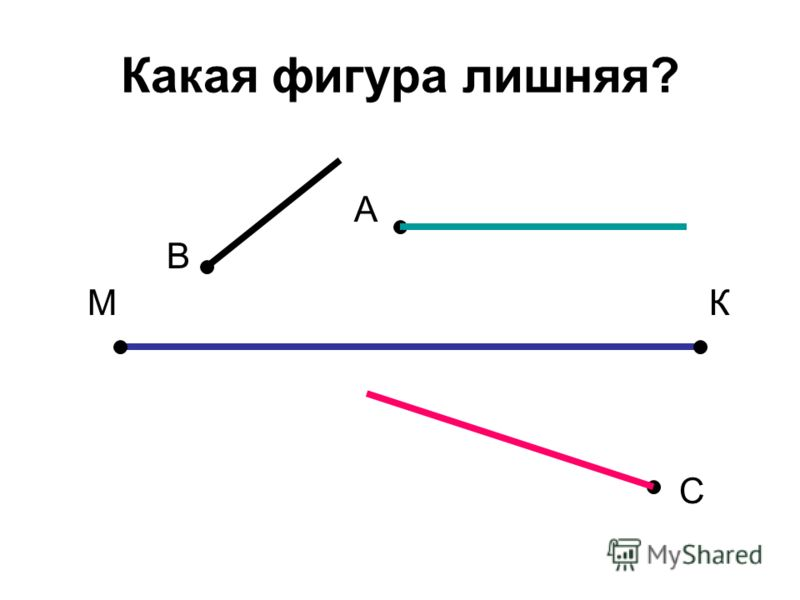 Какая фигура лишняя? А В М К С
