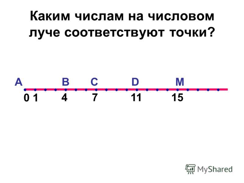 Каким числам на числовом луче соответствуют точки? А В С D М 0 1 471115