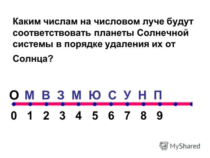0 1 2 3 4 5 6 7 8 9 М В З М Ю С У Н П О